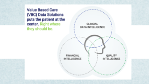 value-based care and data